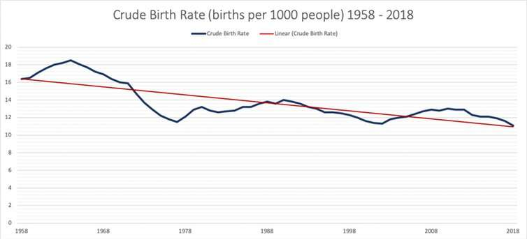 'It's a national crisis': UK's birth rate is falling dramatically
