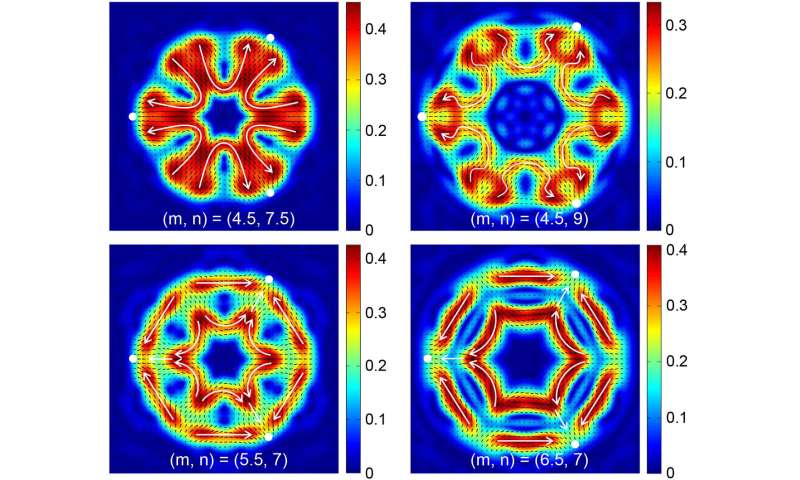 Kaleidoscope mirror symmetry inspires new design for optical tools, technologies