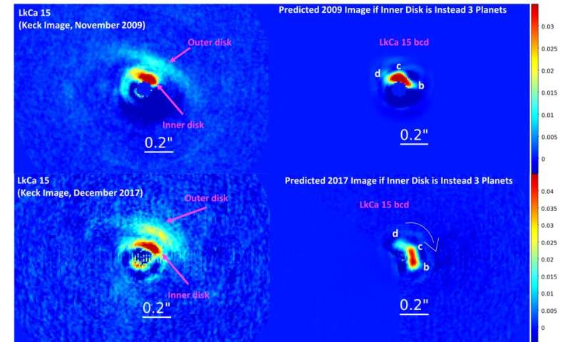 Maunakea observatories shed new light on obscured infant solar system