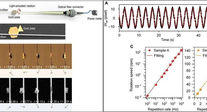 Nanoscale Lamb wave-driven motors in nonliquid environments