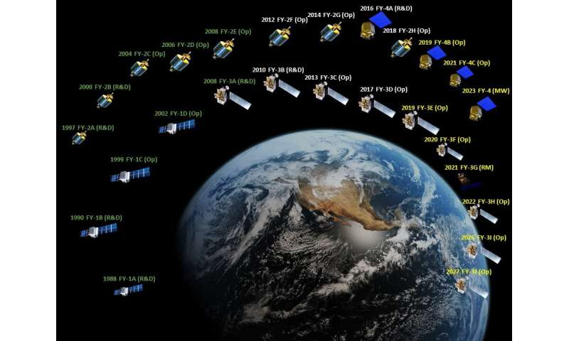 New developments with Chinese satellites over the past decade
