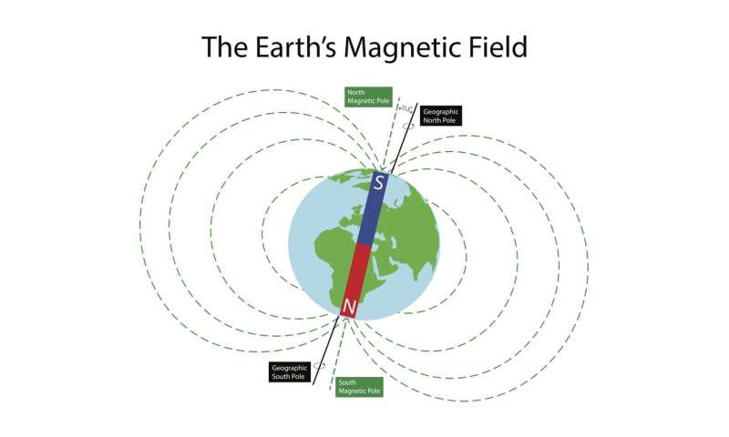 New evidence for a human magnetic sense that lets your brain detect the Earth's magnetic field