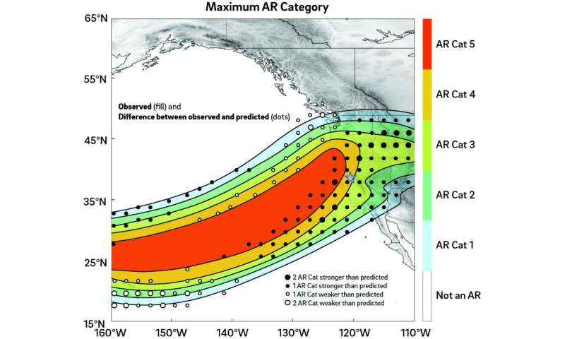 New scale to characterize strength and impacts of atmospheric river storms