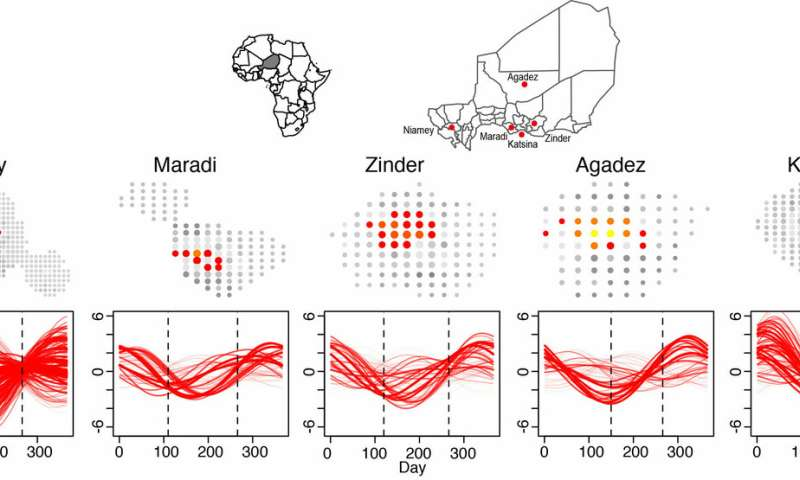 Open-access satellite data allows tracking of seasonal population movements
