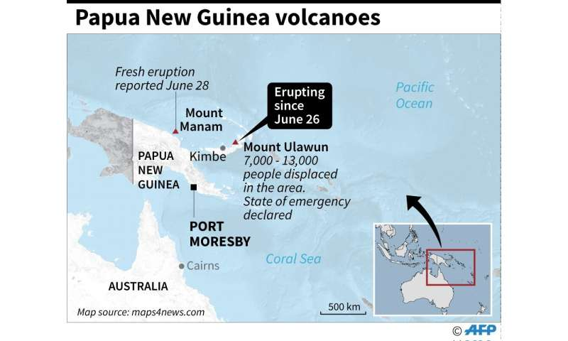 Papua New Guinea volcanoes