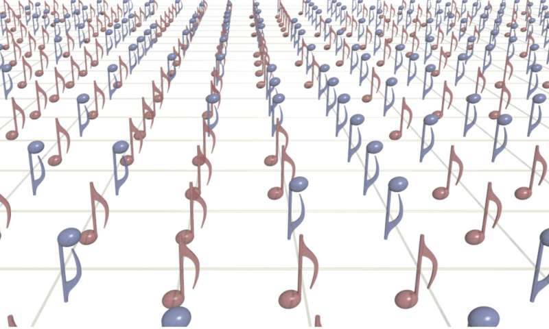 Phase transitions: The math behind the music