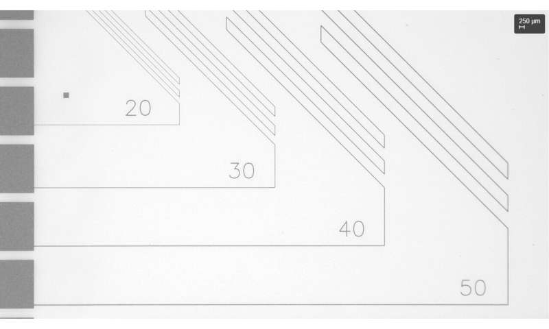 Photostructurable pastes for 5G applications