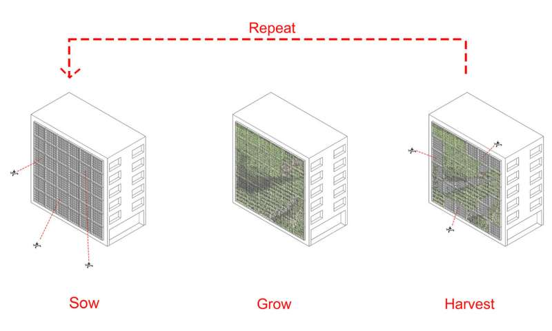 PixelGreen: A hybrid, green media wall for existing high-rise buildings