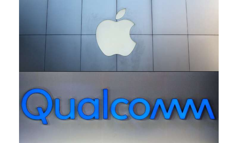 Qualcomm settled its patent dispute with Apple earlier this year, likely giving the chipmaker billions of dollars from the iPhon