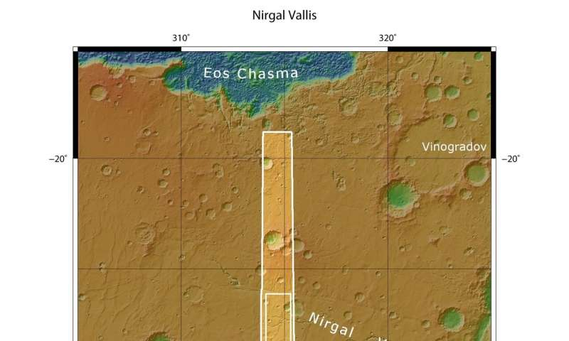 River relic spied by Mars Express