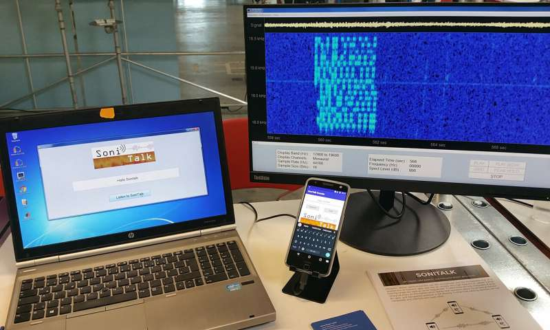 Secure data transmission with ultrasound on the mobile phone