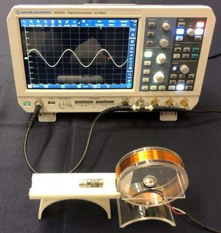Simple experiment explains magnetic resonance