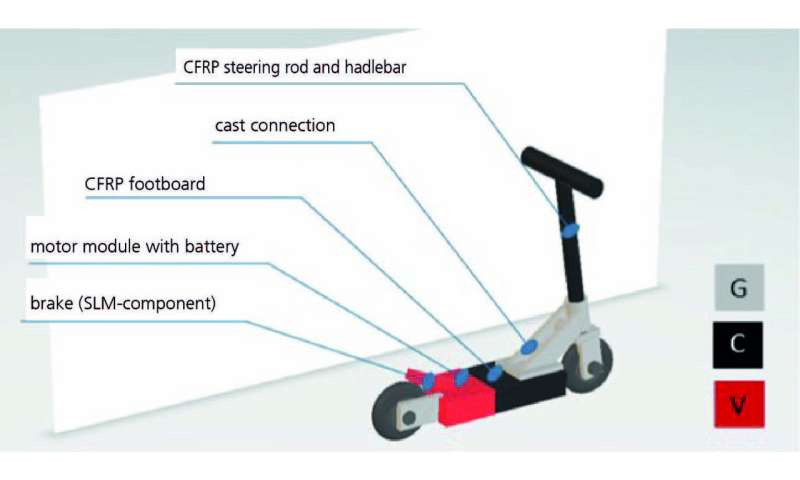Smart solutions to join carbon fiber reinforced plastics and metal