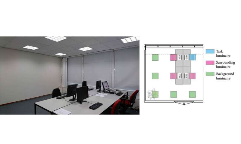 Smart strategy can save open-plan offices up to 25 percent of energy on lighting