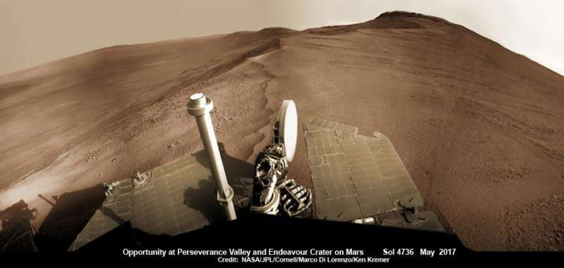 Still no word from Opportunity