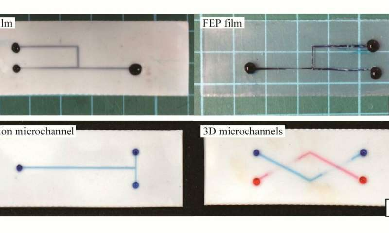 SUTD researchers developed new methods to create microfluidic devices with fluoropolymers