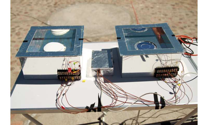 System provides cooling with no electricity