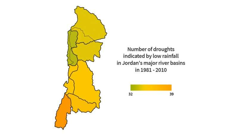 The effects of climate change on water shortages