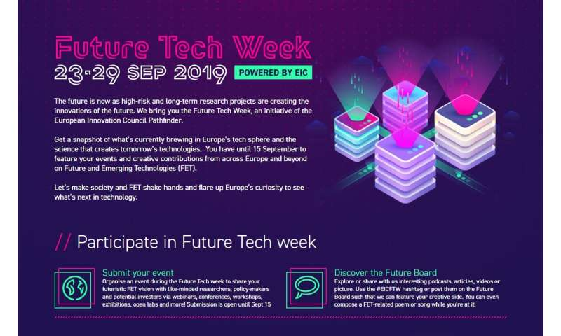 The Future is Now: Taking Snapshots of Tomorrow with the Future Tech Week