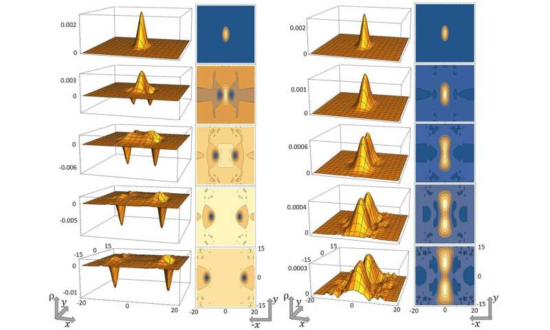 Ultracold atoms could provide 2D window to exotic 1D physics