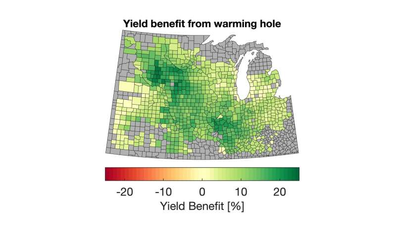 US corn yields get boost from a global warming 'hole'