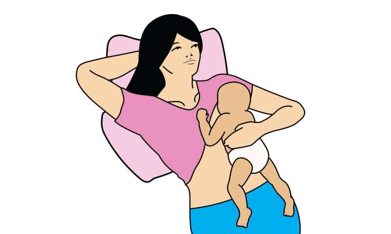 Want to breastfeed? These five things will make it easier