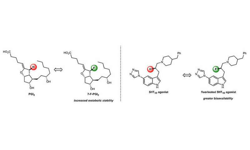 When changing one atom makes molecules better