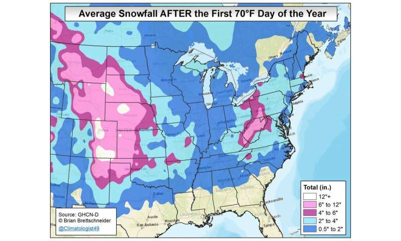 Why the Great Plains has such epic weather