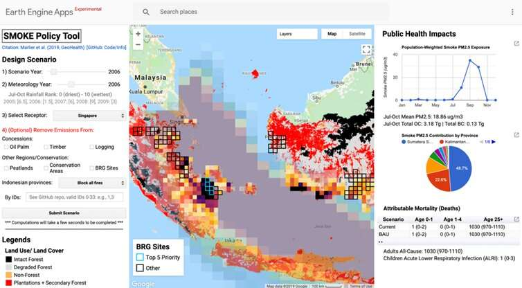 Researchers develop app to detect areas most vulnerable to life-threatening haze