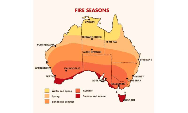 Climate change is bringing a new world ofAustralian bushfires
