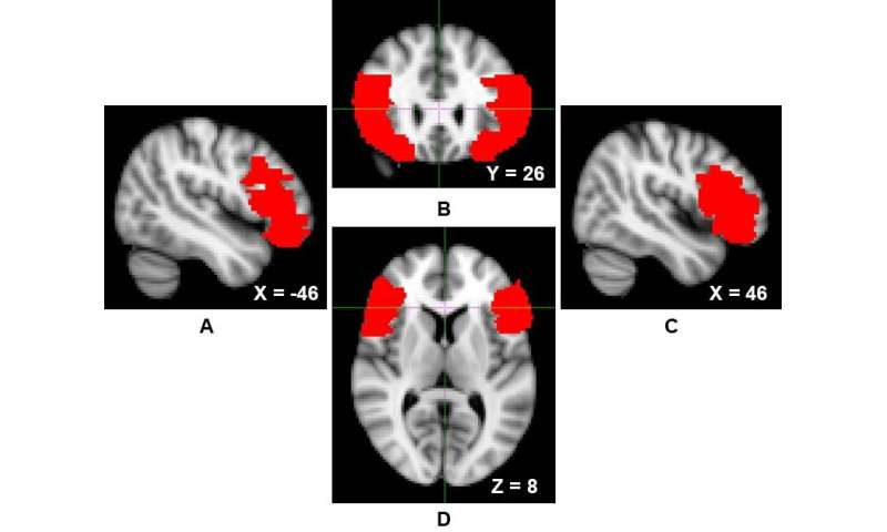 Study examines how people with psychopathic traits control their 'dark impulses'