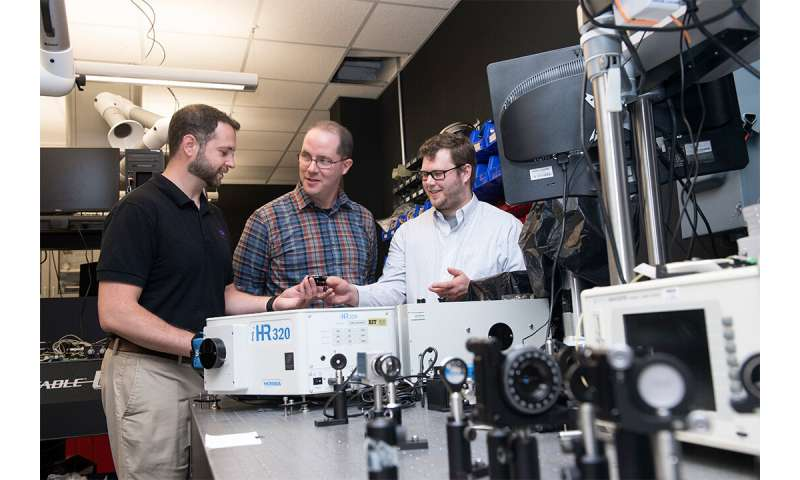 Researchers develop practical method for measuring quantum entanglement