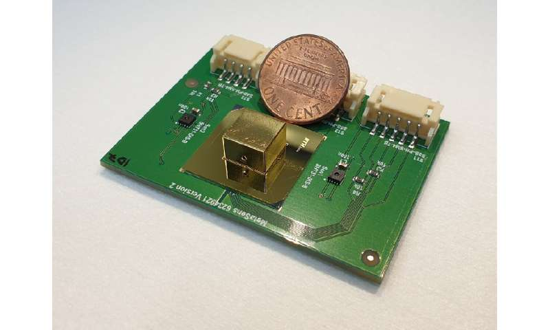 Researchers demonstrate first all-metamaterial optical gas sensor