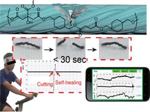 A self-healing sweat sensor