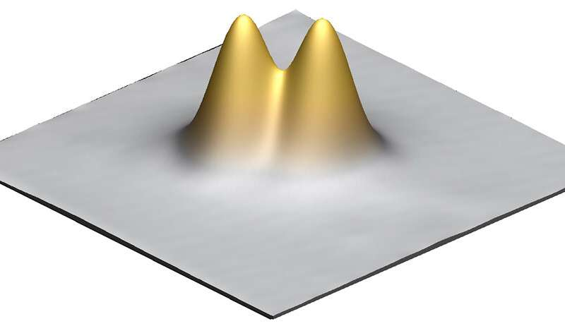 Building single-atom qubits under a microscope