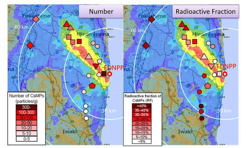 Distribution and origin of highly radioactive microparticles in Fukushima revealed