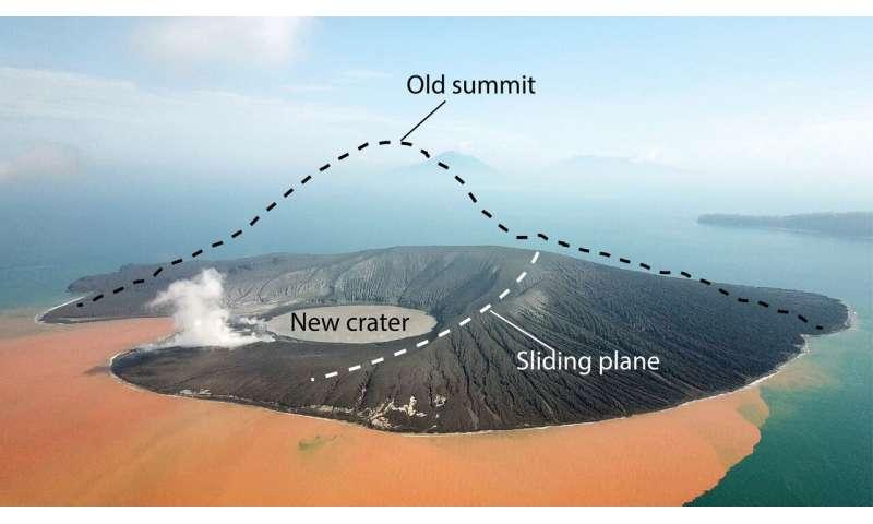 Early warning signals heralded fatal collapse of Krakatau volcano