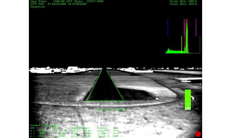 'Eyes' for the autopilot: Successful automatic landing with vision assisted navigation