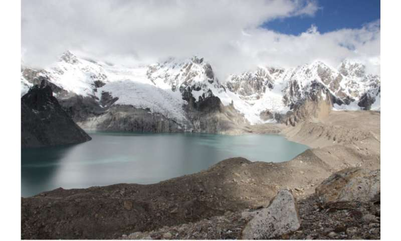 Himalayan lakes are exacerbating glacial melt