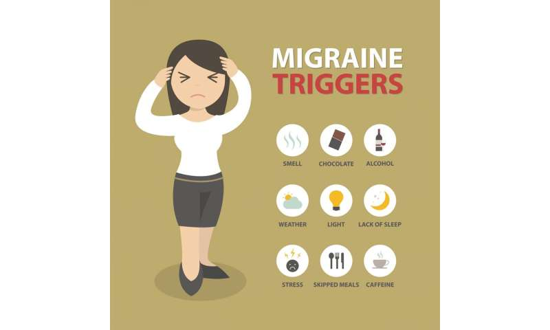 How does a piece of bread cause a migraine?