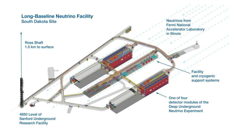 How do you make the world's most powerful neutrino beam?