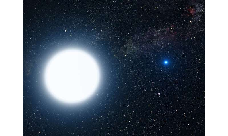 How we found a white dwarf – a stellar corpse – by accident