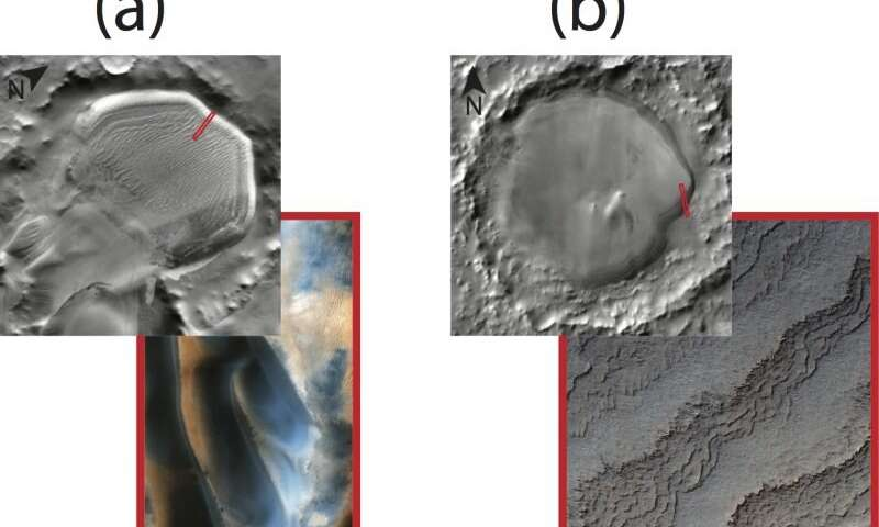 Ice islands on Mars and Pluto could reveal past climate change