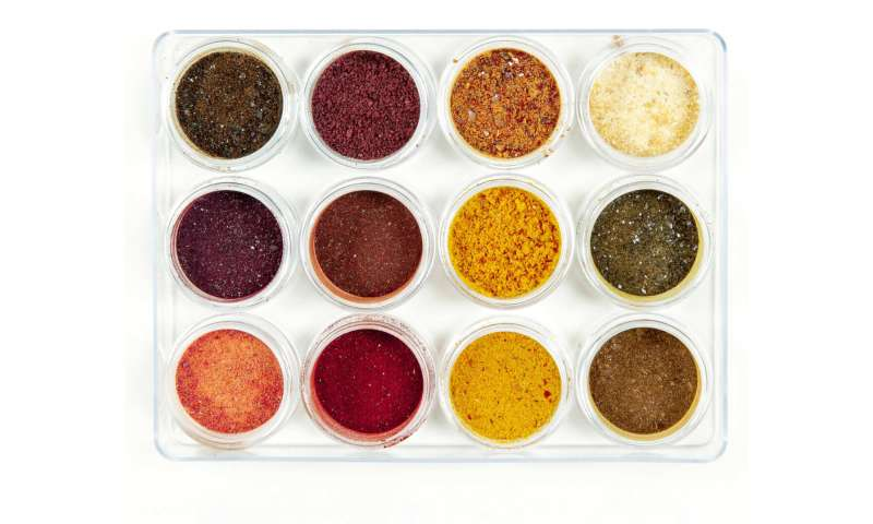 Imperial student uses plant waste to create sustainable alternative to dye