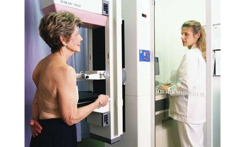 Making sense of mammography guidelines