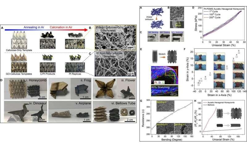 Multifunctional metallic backbones for origami robotics