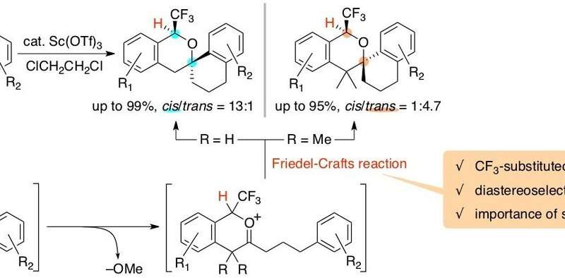 New synthesis of complex organic molecules revealed