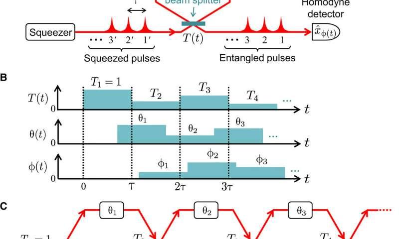 On-demand, photonic entanglement synthesizer