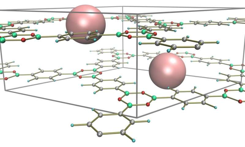Porous polymers show remarkable stability at high pressure