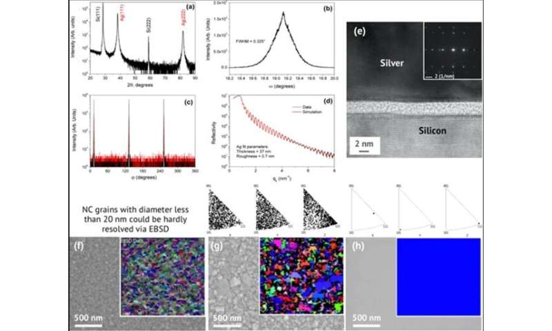 Quantum engineering atomically smooth single-crystalline